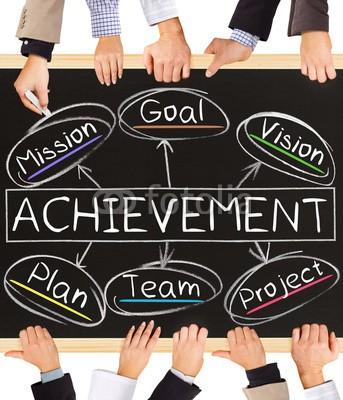 EtiAmmos, ACHIEVEMENT concept words (business, schultafel, leistung, erfolg, ziele, strategie, visionen, projekt, gespann, planes, mission, manage, lösung, konzept, teamwork, wort, erhalten, ausbildung, führung, partnerschaft, kooperation, innovation, kreativität, ideen, hand, schwar)