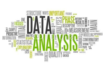 Ben Chams, Word Cloud Data Analysis (Wunschgröße, Fotokunst, Grafik, Worte, Wolke, Intelligenz, Gitter, Raster, Motivation, Modernität, Büro, Business, grün, blau)