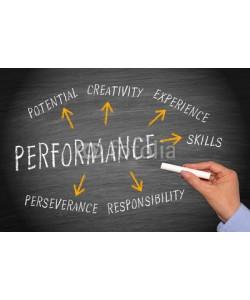 DOC RABE Media, Performance Indicators