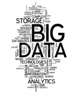 Ben Chams, Word Cloud Big Data