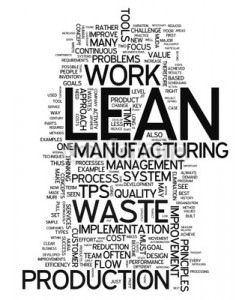 Ben Chams, Word Cloud Lean Manufacturing
